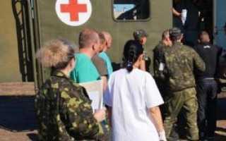 Медицинское обеспечение военнослужащих: что в него входит и как его получить