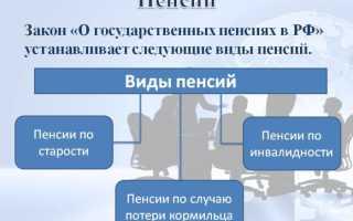 Государственная пенсия по инвалидности: размер, кому назначается и правила ее выплаты