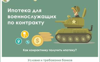 Военная ипотека: условия предоставления, как купить квартиру, сумма кредита